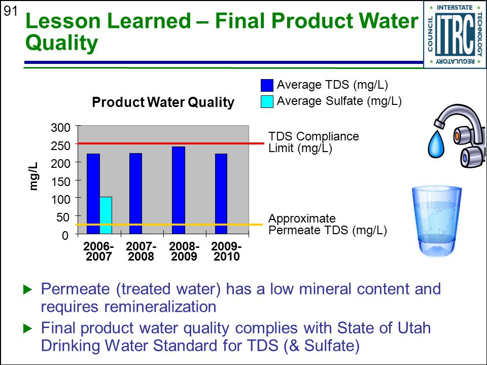 Lesson Learned – Final Product Water Quality