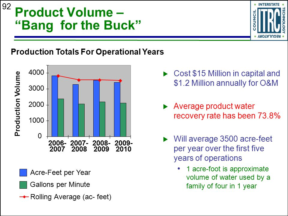 Product Volume – Bang for the Buck