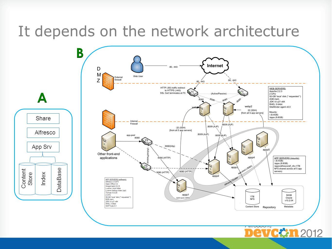 It depends on the network architecture