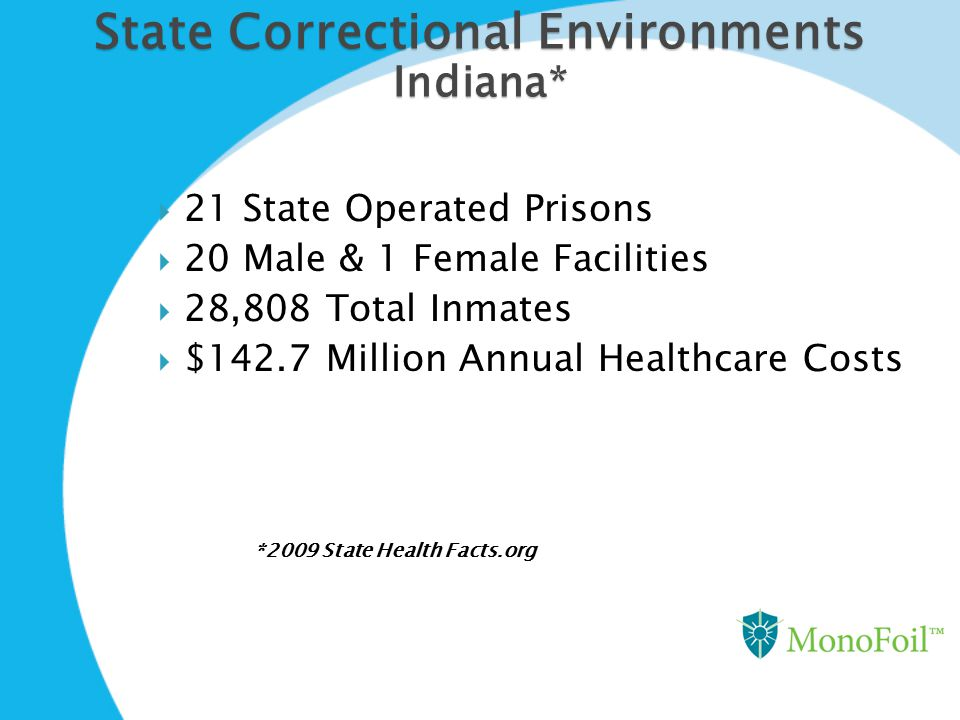 State Correctional Environments Indiana*