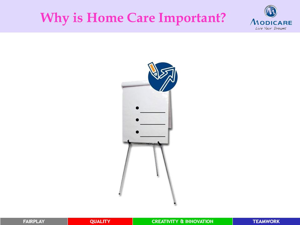 Why is Home Care Important