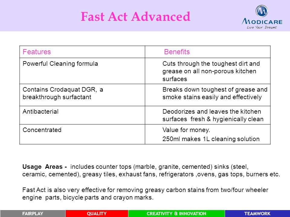 Fast Act Advanced Features Benefits Powerful Cleaning formula