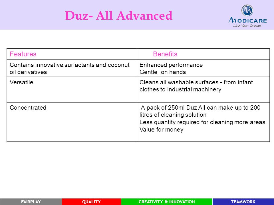 Duz- All Advanced Features Benefits