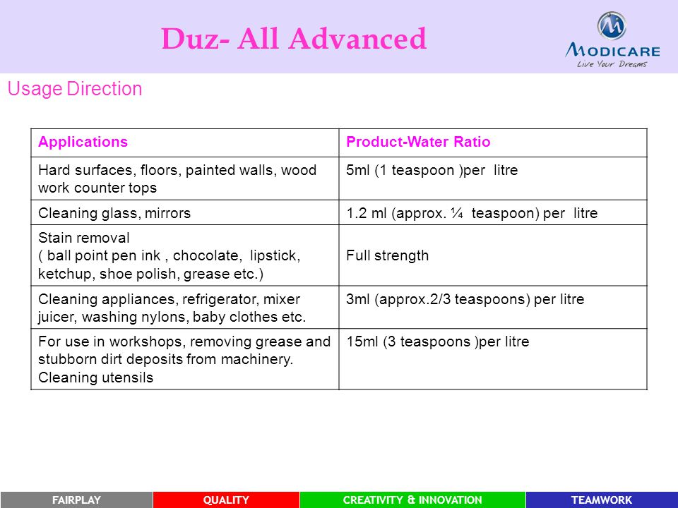 Duz- All Advanced Usage Direction Applications Product-Water Ratio