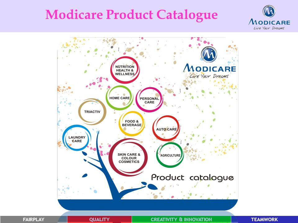 Modicare Product Catalogue