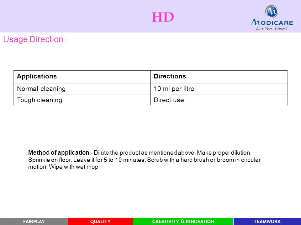 HD Usage Direction - Applications Directions Normal cleaning