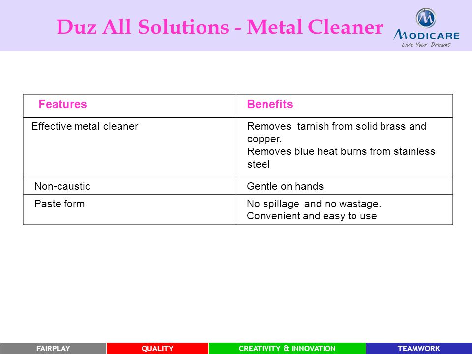 Duz All Solutions - Metal Cleaner