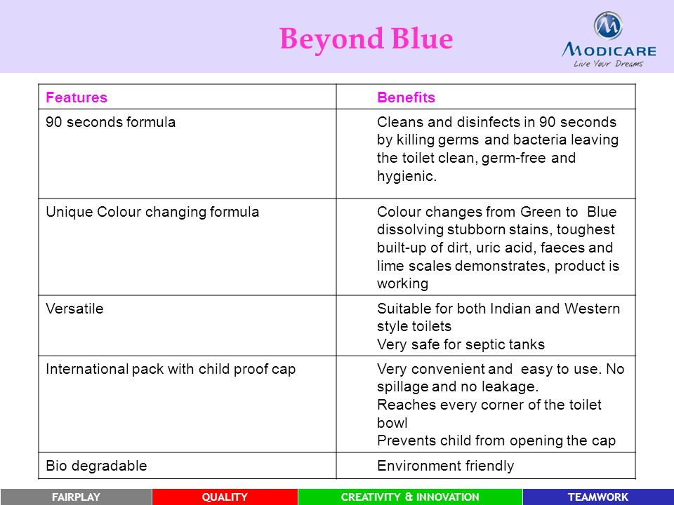 Beyond Blue Features Benefits 90 seconds formula