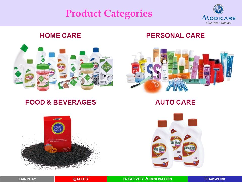 Product Categories HOME CARE PERSONAL CARE FOOD & BEVERAGES AUTO CARE