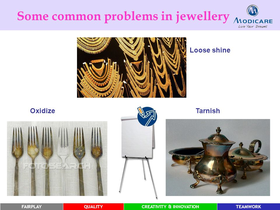 Some common problems in jewellery