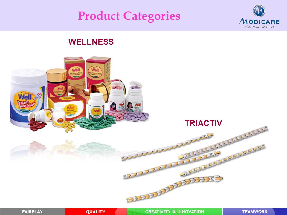 Product Categories WELLNESS TRIACTIV