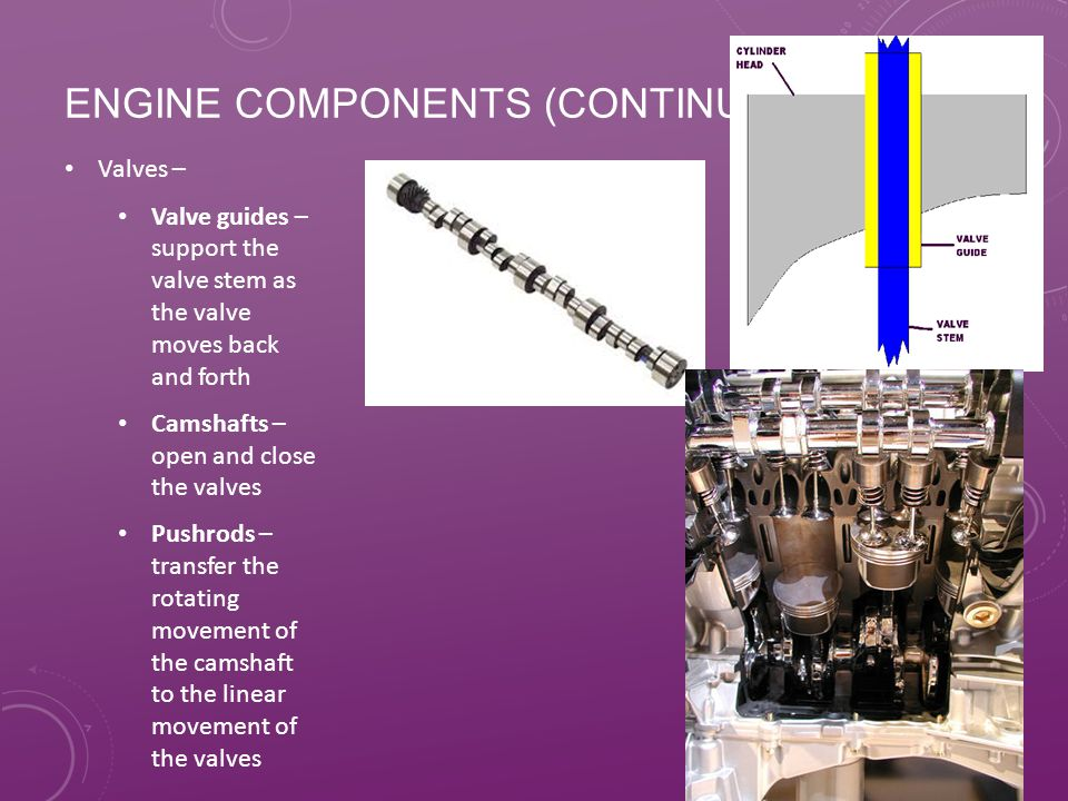 Engine Components (continued)