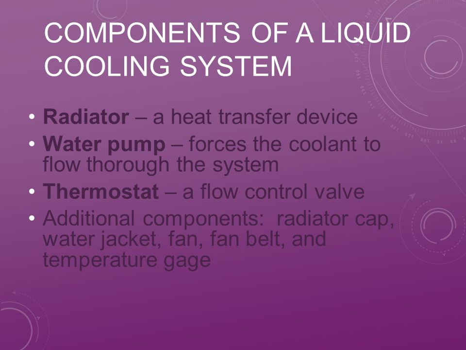 Components of a liquid cooling system