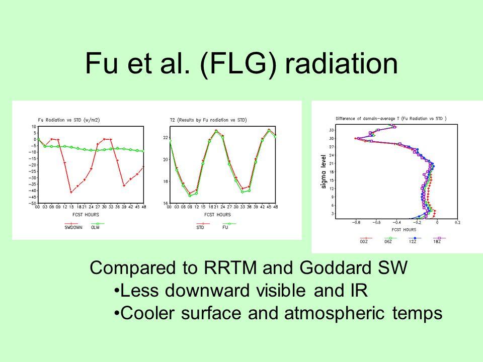 Fu et al. (FLG) radiation