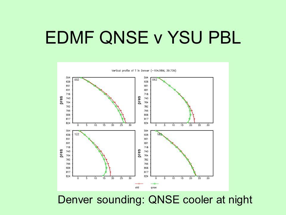 EDMF QNSE v YSU PBL Denver sounding: QNSE cooler at night