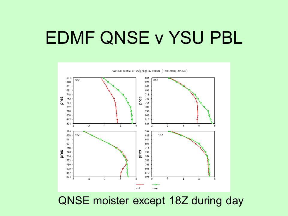 EDMF QNSE v YSU PBL QNSE moister except 18Z during day
