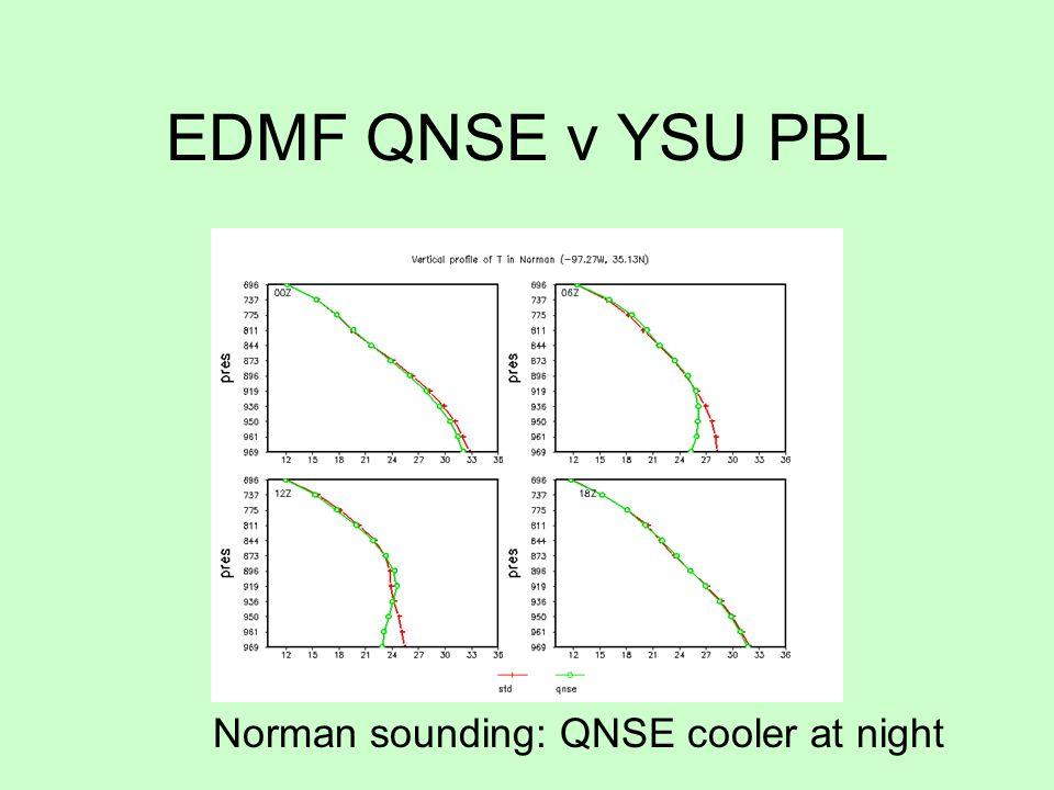 EDMF QNSE v YSU PBL Norman sounding: QNSE cooler at night