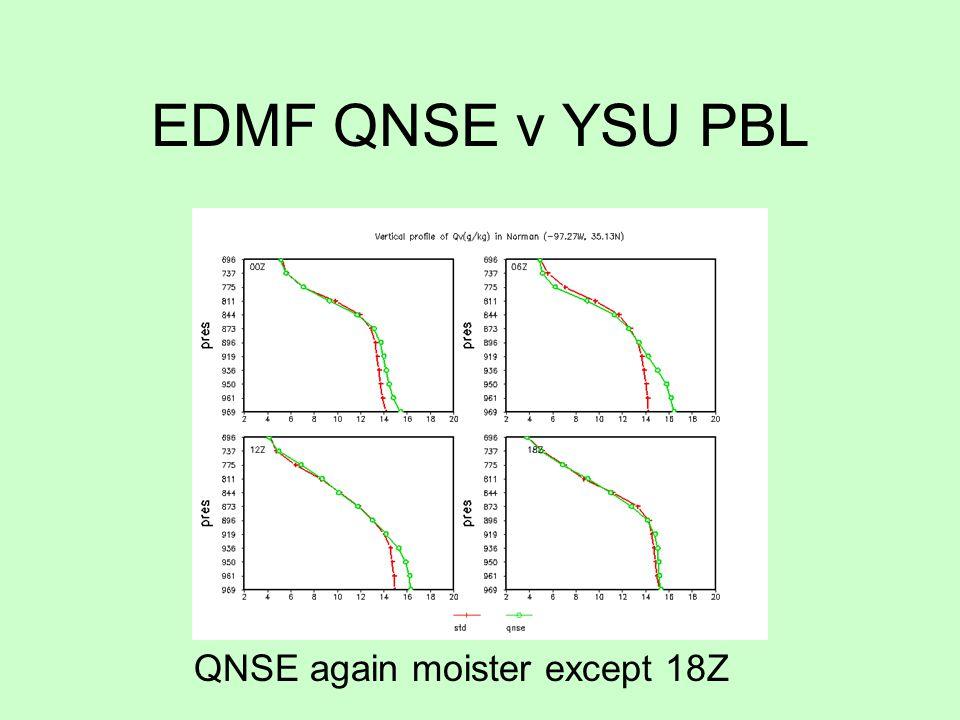 EDMF QNSE v YSU PBL QNSE again moister except 18Z