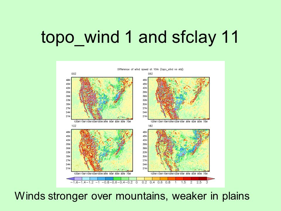 topo_wind 1 and sfclay 11 Winds stronger over mountains, weaker in plains