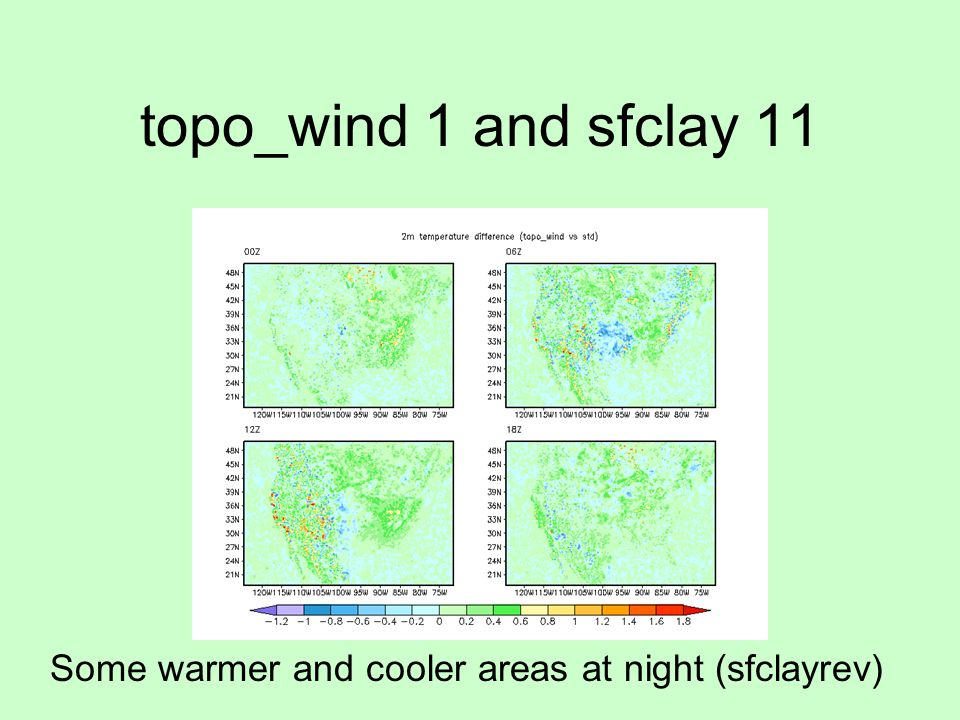 topo_wind 1 and sfclay 11 Some warmer and cooler areas at night (sfclayrev)