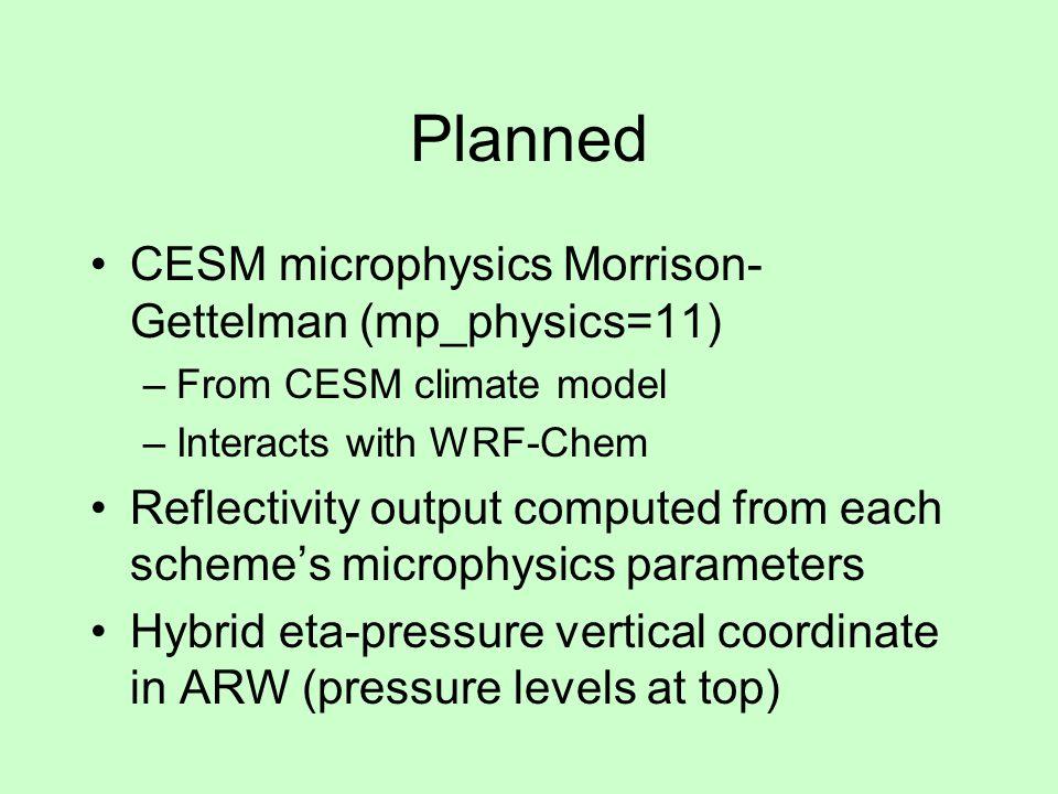 Planned CESM microphysics Morrison-Gettelman (mp_physics=11)