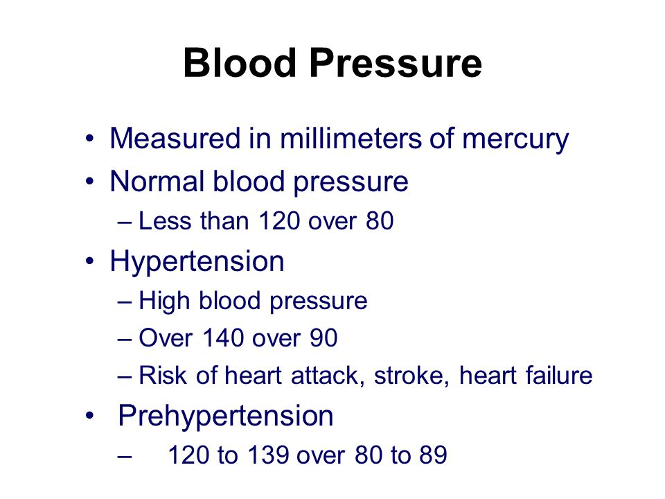 Blood Pressure Measured in millimeters of mercury