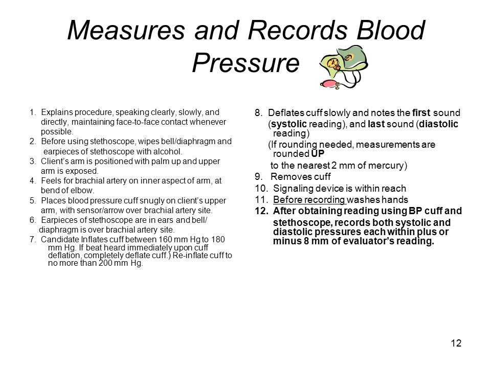 Measures and Records Blood Pressure