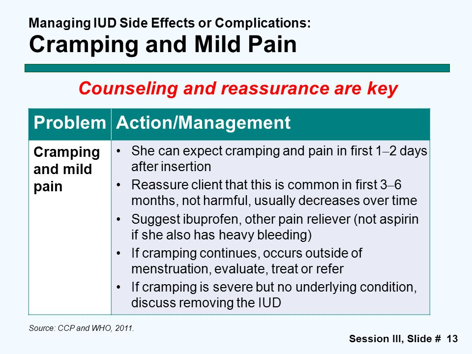 Managing IUD Side Effects or Complications: Cramping and Mild Pain