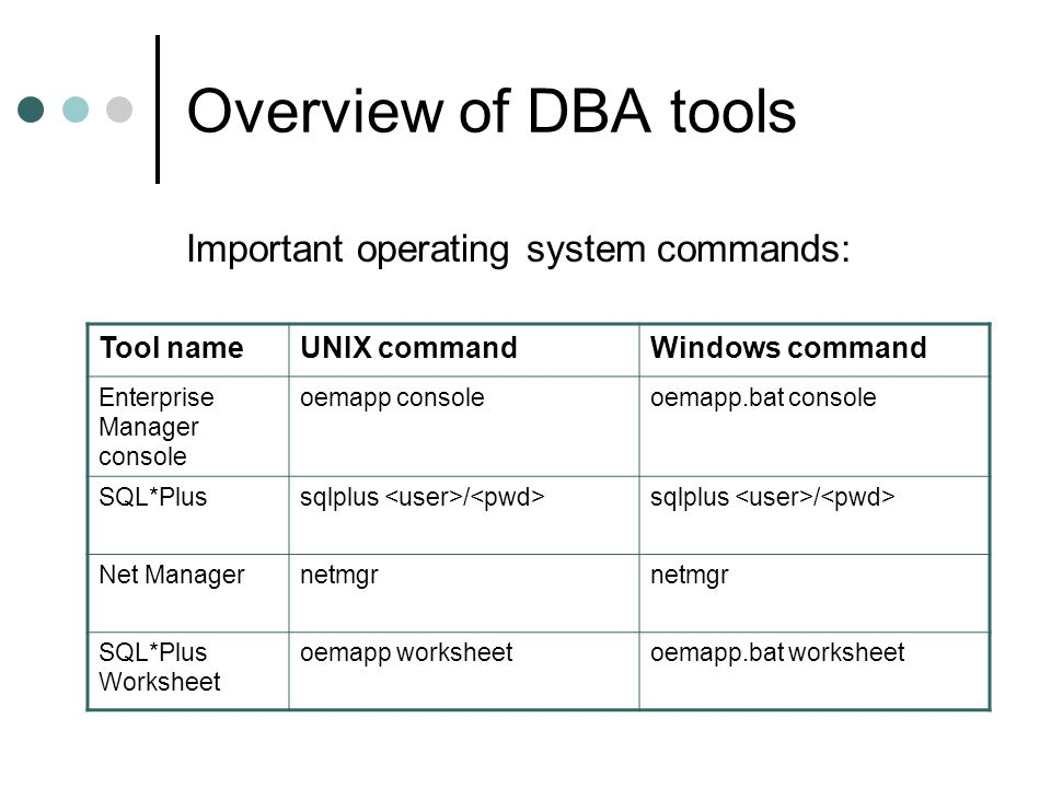 Overview of DBA tools Important operating system commands: Tool name