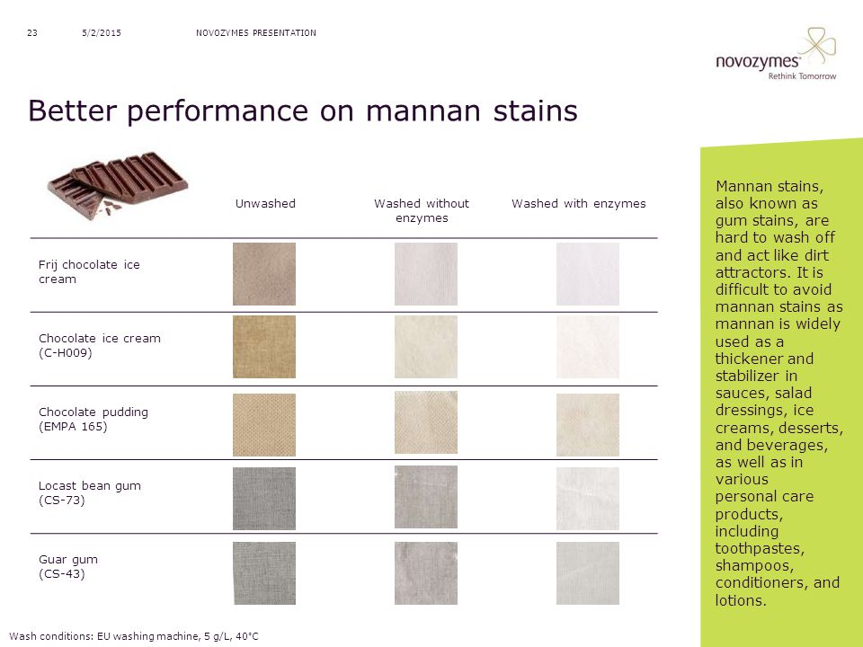 Better performance on mannan stains