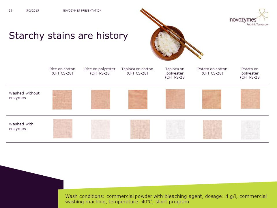 Starchy stains are history