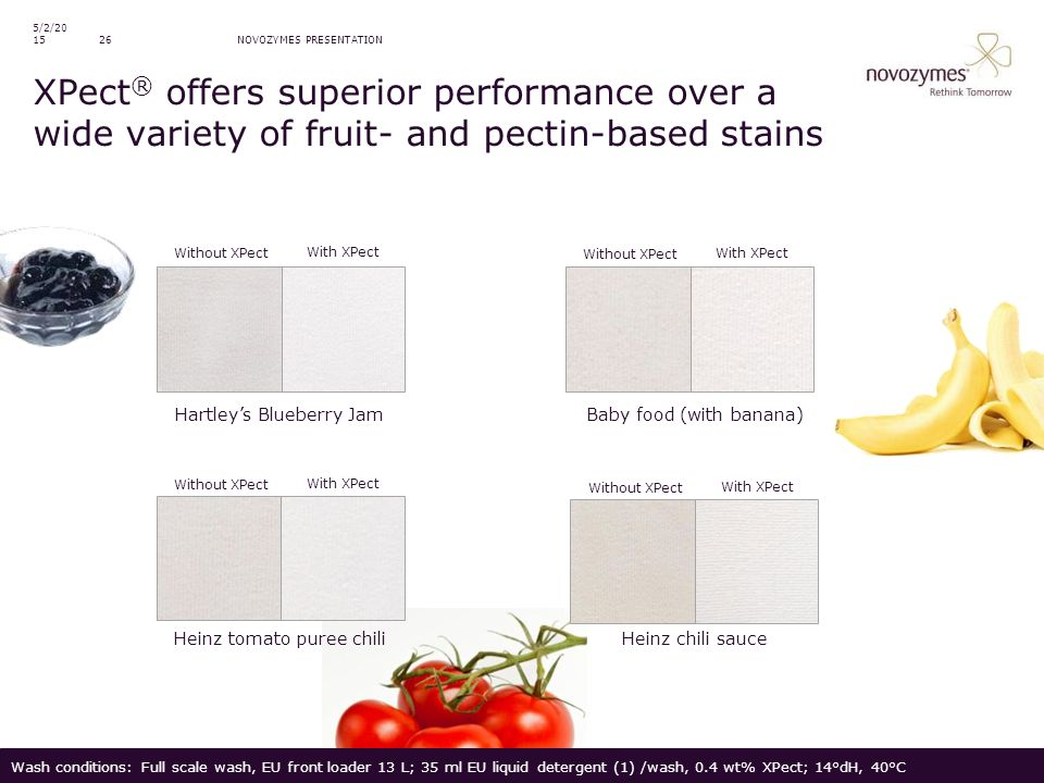 4/14/20174/14/2017 NOVOZYMES PRESENTATION. XPect® offers superior performance over a wide variety of fruit- and pectin-based stains.