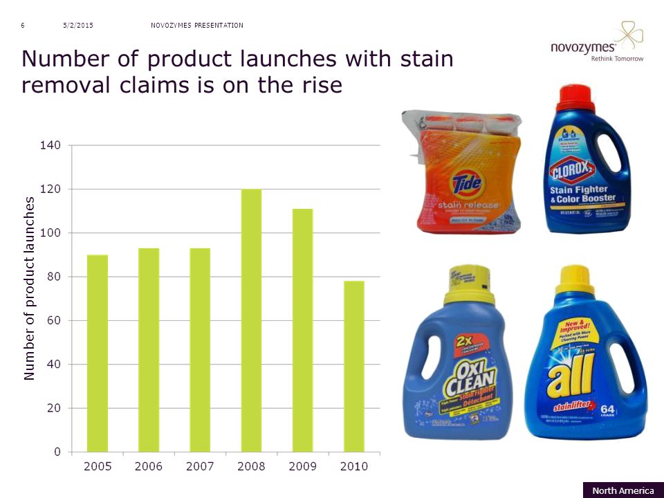 Number of product launches with stain removal claims is on the rise