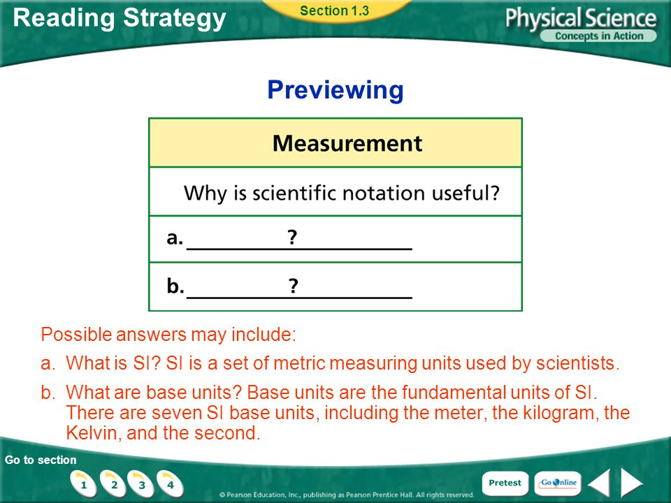 Reading Strategy Previewing Possible answers may include: