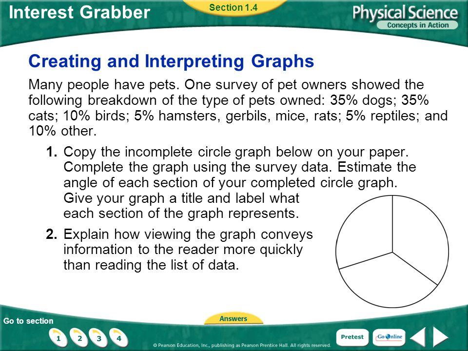 Creating and Interpreting Graphs