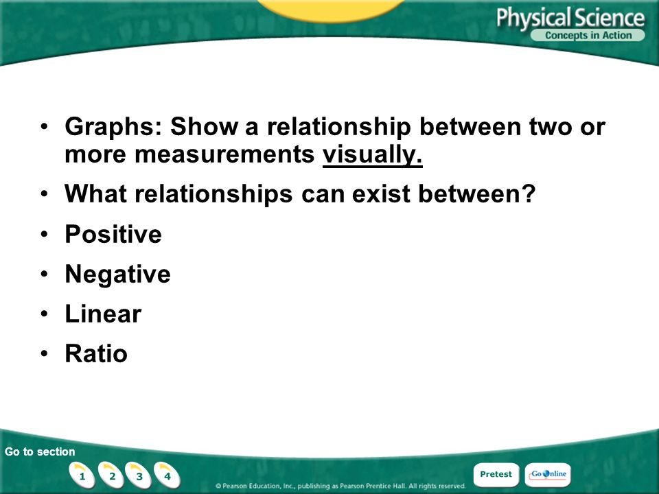 Graphs: Show a relationship between two or more measurements visually.