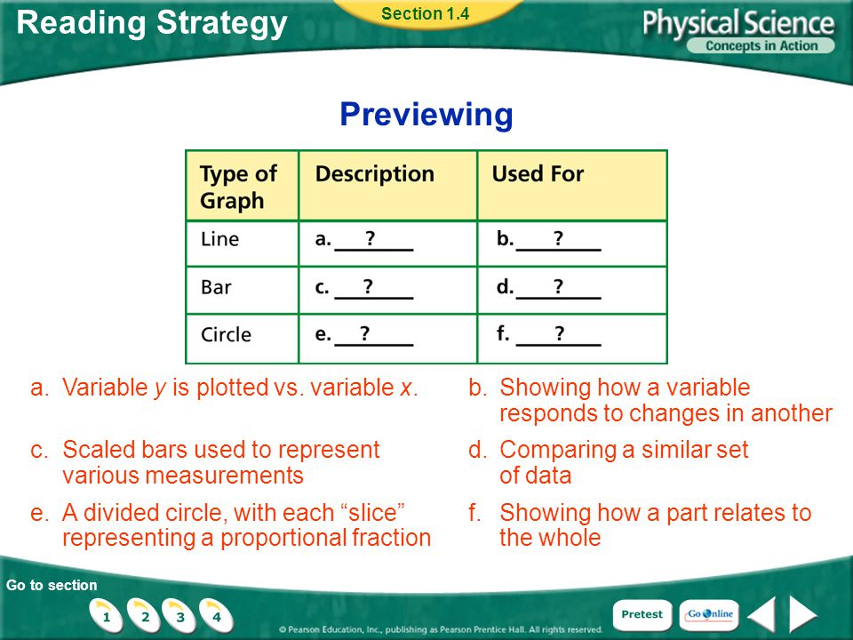 Reading Strategy Previewing