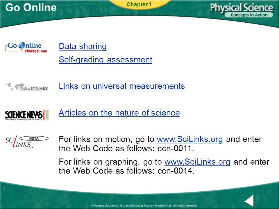 Go Online Data sharing Self-grading assessment