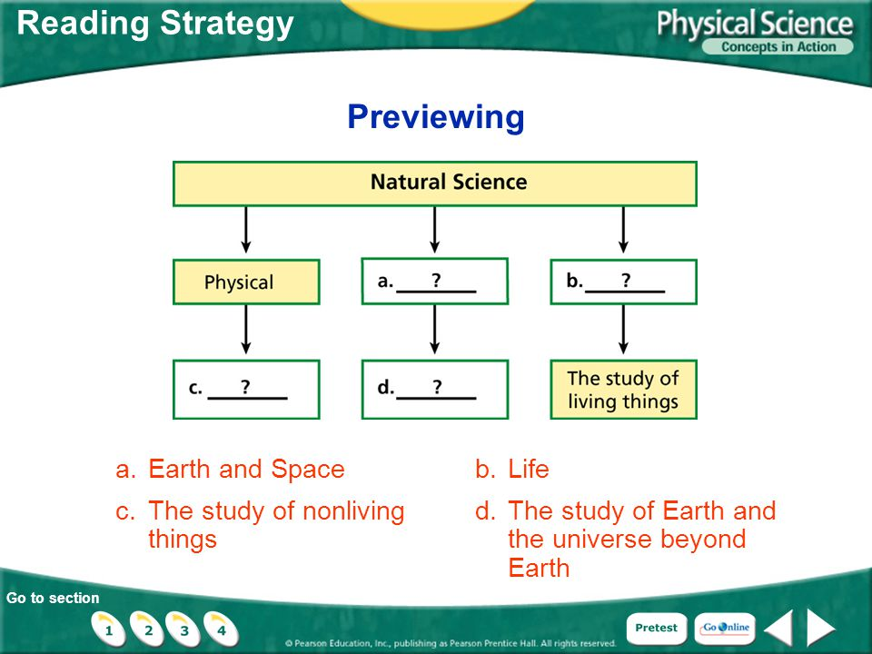Reading Strategy Previewing a. Earth and Space b. Life