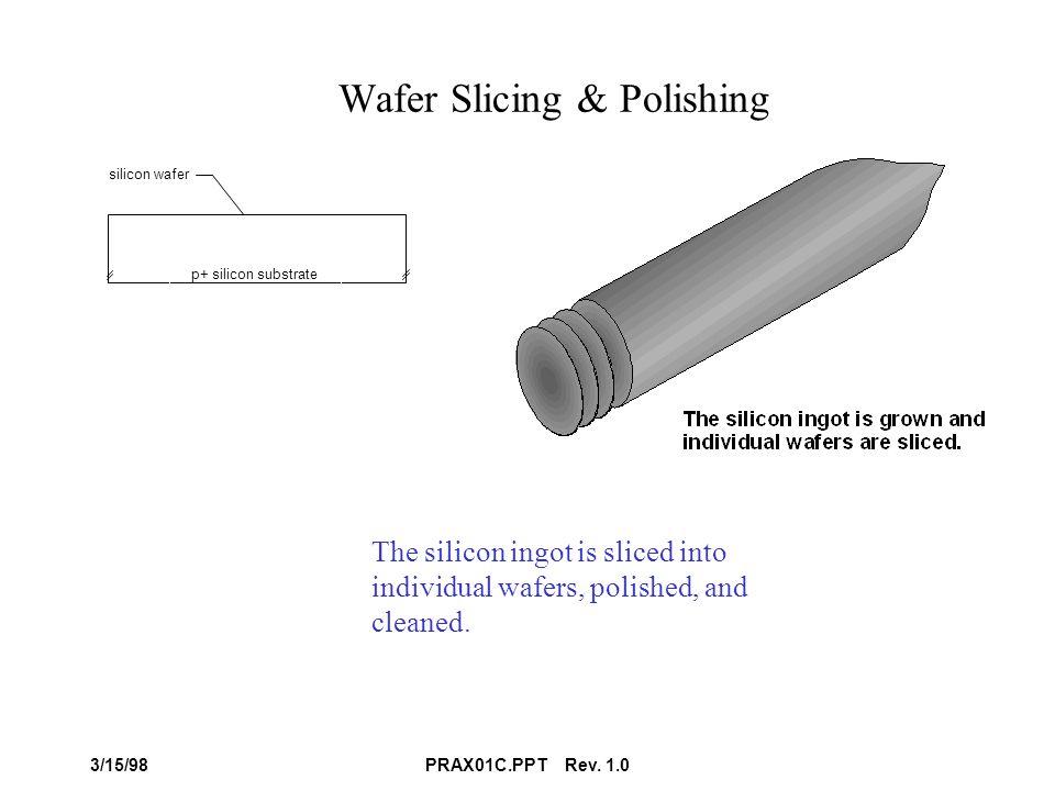 Wafer Slicing & Polishing