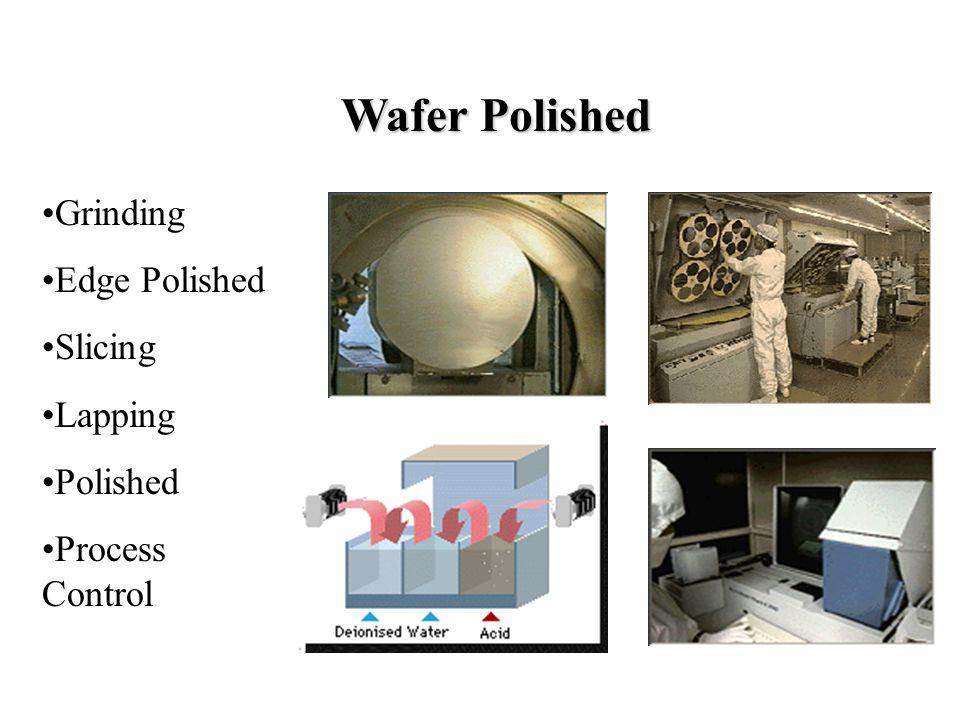 Wafer Polished Grinding Edge Polished Slicing Lapping Polished