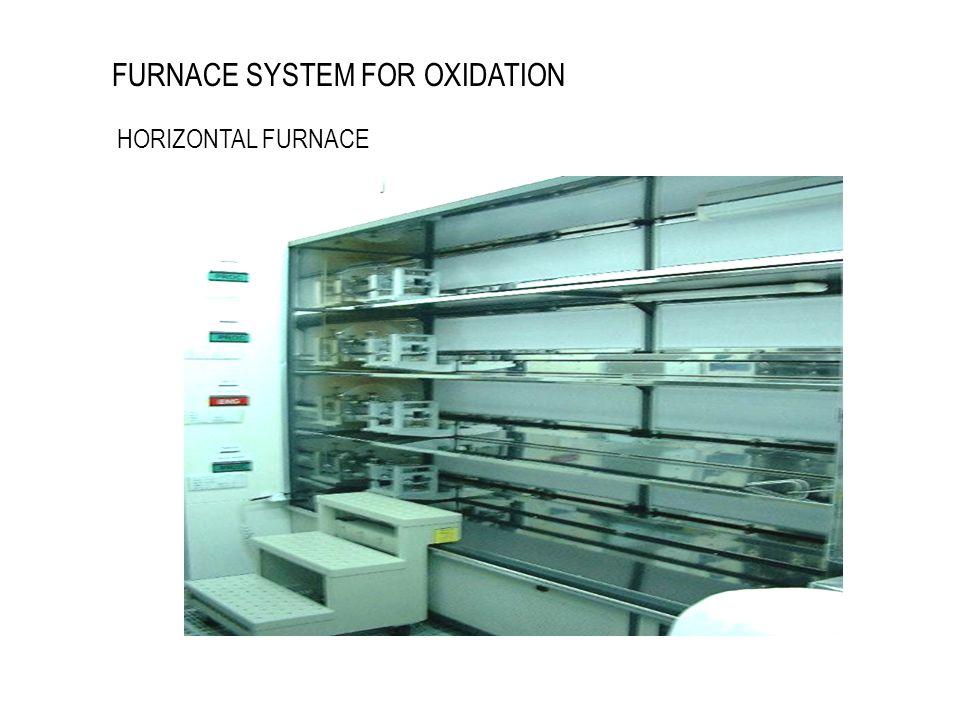 FURNACE SYSTEM FOR OXIDATION