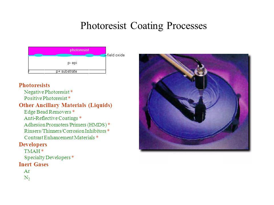Photoresist Coating Processes