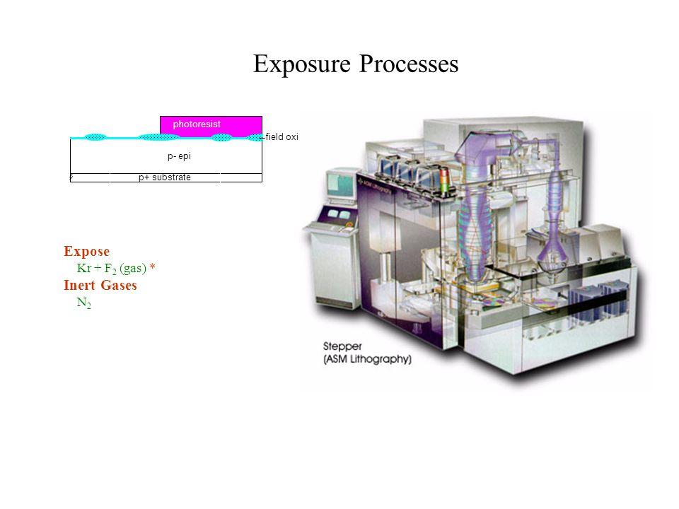 Exposure Processes Expose Inert Gases Kr + F2 (gas) * N2