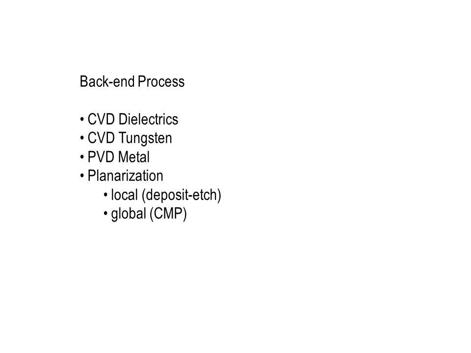 Back-end Process CVD Dielectrics CVD Tungsten PVD Metal Planarization