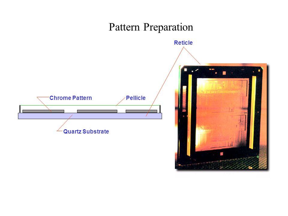 Pattern Preparation Reticle Chrome Pattern Quartz Substrate Pellicle