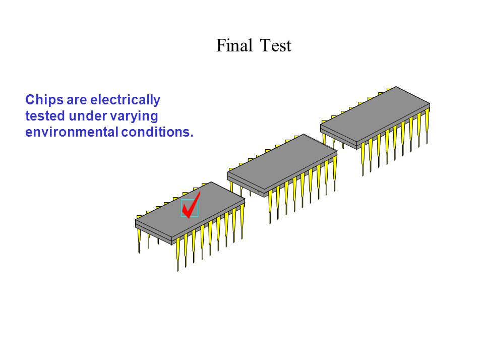 Final Test Chips are electrically tested under varying environmental conditions. Final Test.