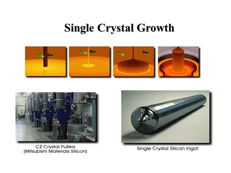 Single Crystal Growth Silicon Crystal Growing