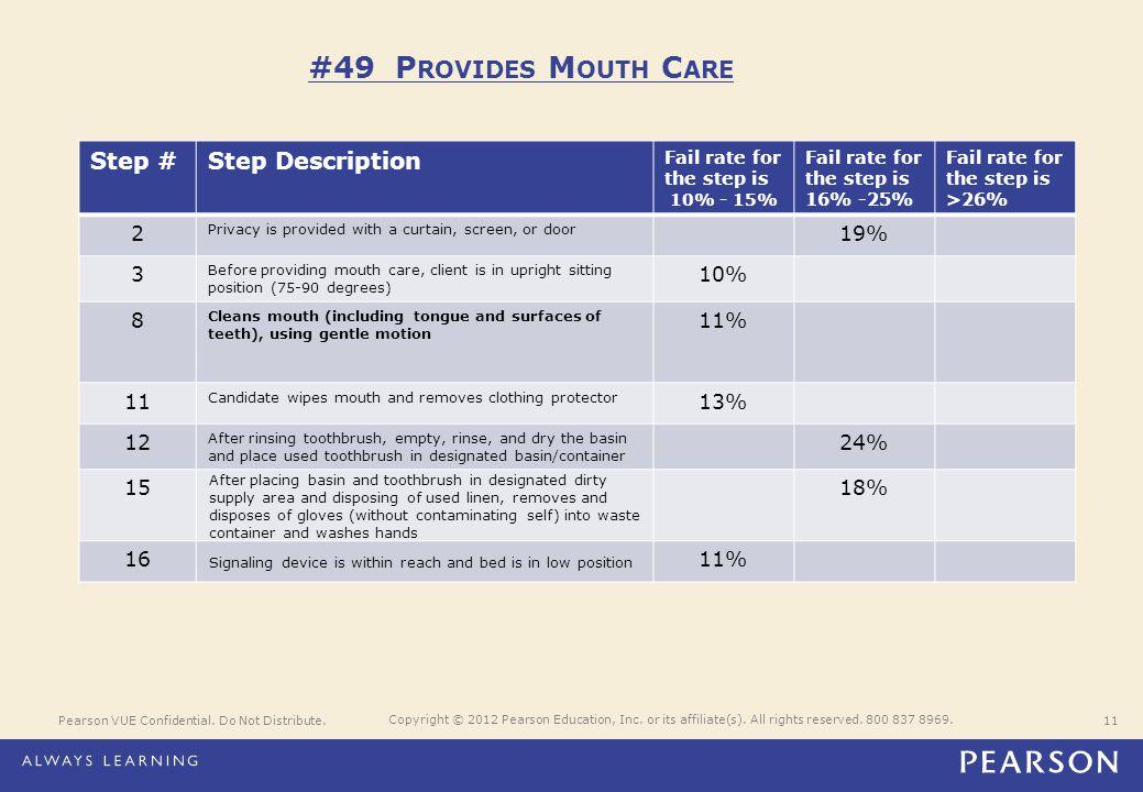 #49 Provides Mouth Care Step # Step Description 2 19% 3 10% 8 11% 11