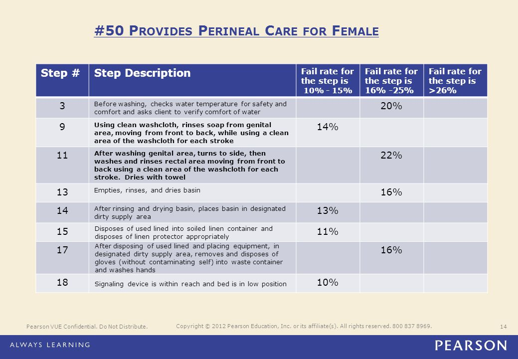#50 Provides Perineal Care for Female
